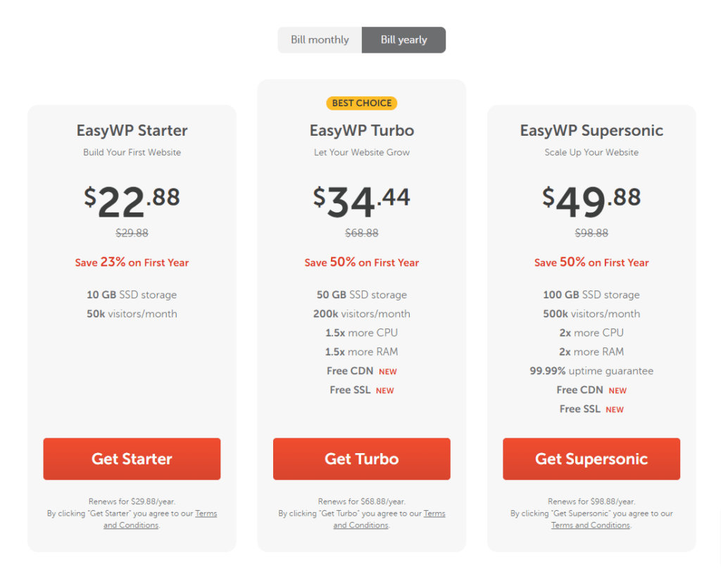 easywp price